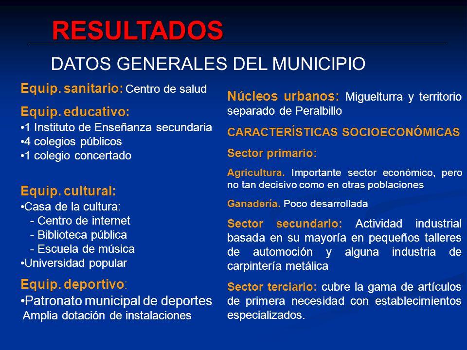 RESULTADOS DATOS GENERALES DEL MUNICIPIO