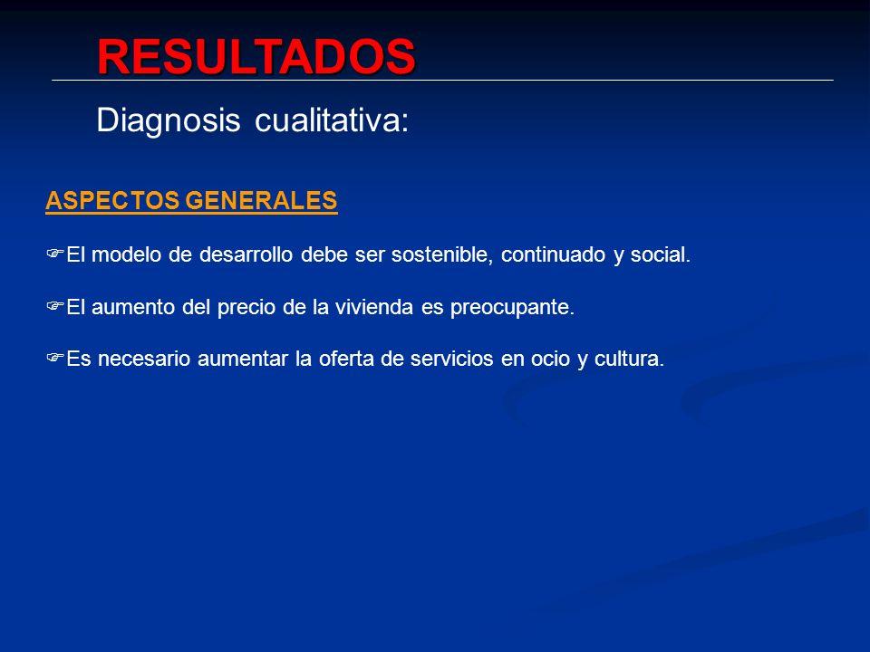 RESULTADOS Diagnosis cualitativa: ASPECTOS GENERALES