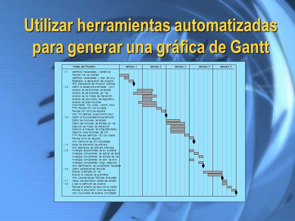 Utilizar herramientas automatizadas para generar una gráfica de Gantt