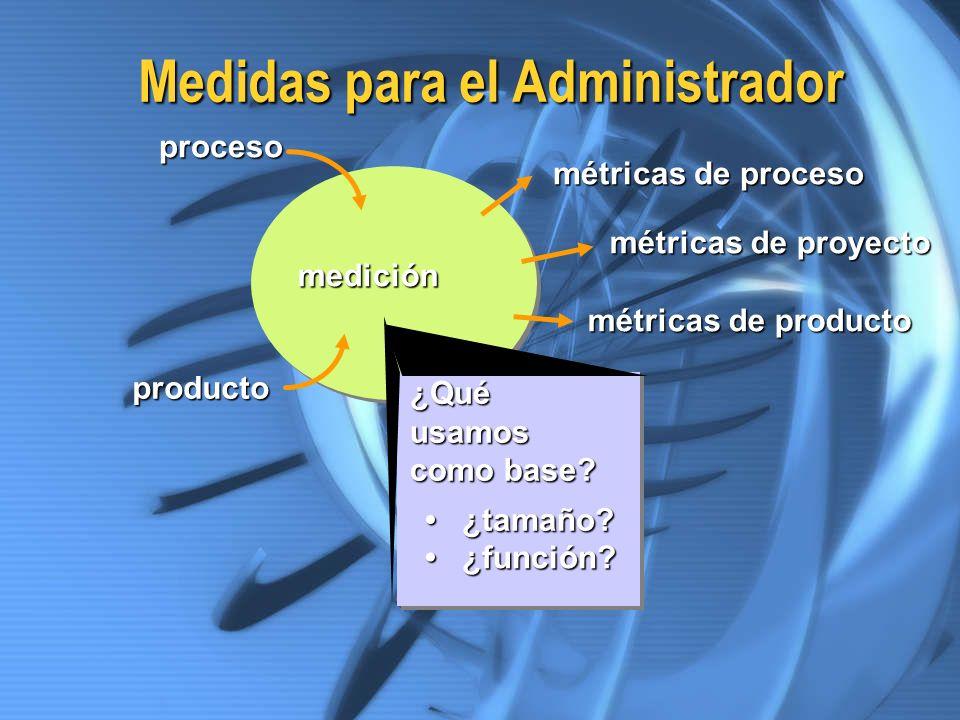 Medidas para el Administrador