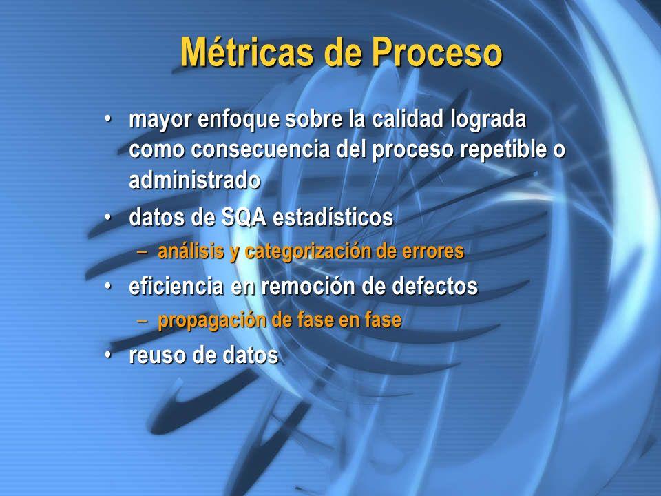 Métricas de Proceso mayor enfoque sobre la calidad lograda como consecuencia del proceso repetible o administrado.