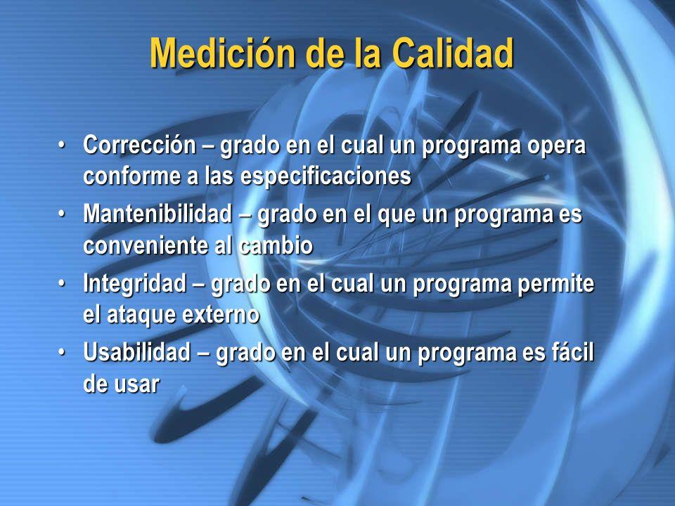 Medición de la Calidad Corrección – grado en el cual un programa opera conforme a las especificaciones.