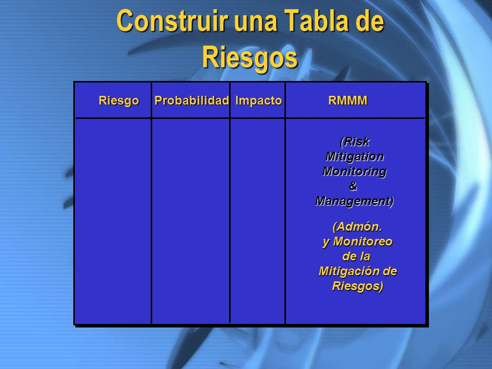 Construir una Tabla de Riesgos
