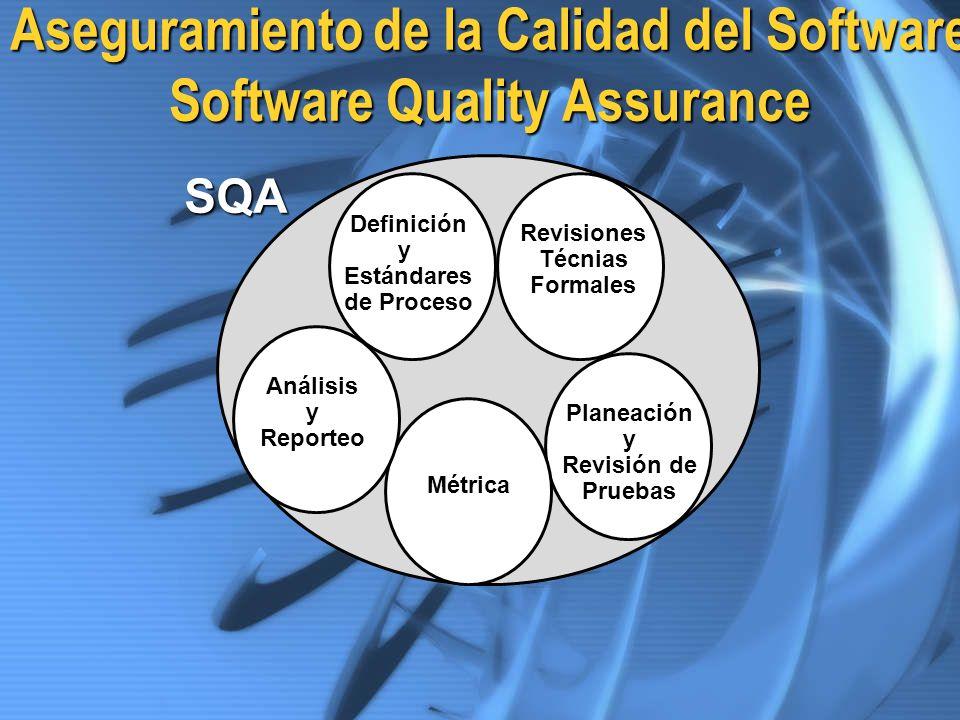 Aseguramiento de la Calidad del Software Software Quality Assurance