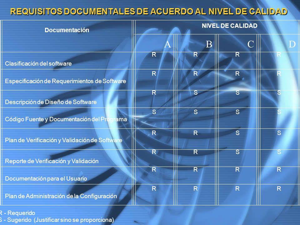 REQUISITOS DOCUMENTALES DE ACUERDO AL NIVEL DE CALIDAD