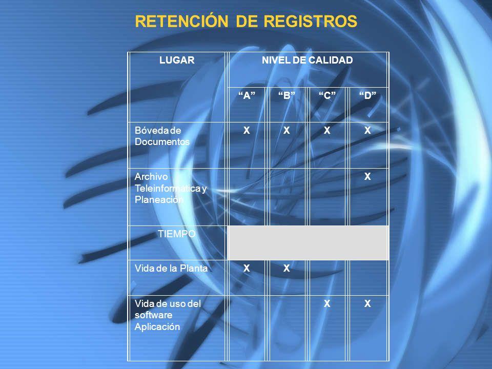 RETENCIÓN DE REGISTROS