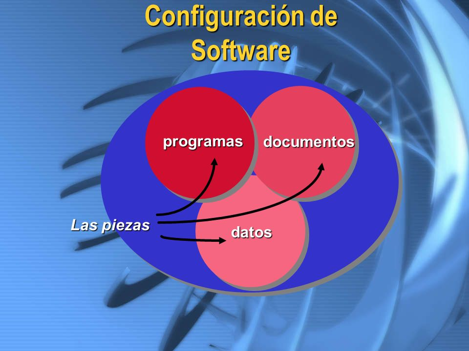 Configuración de Software