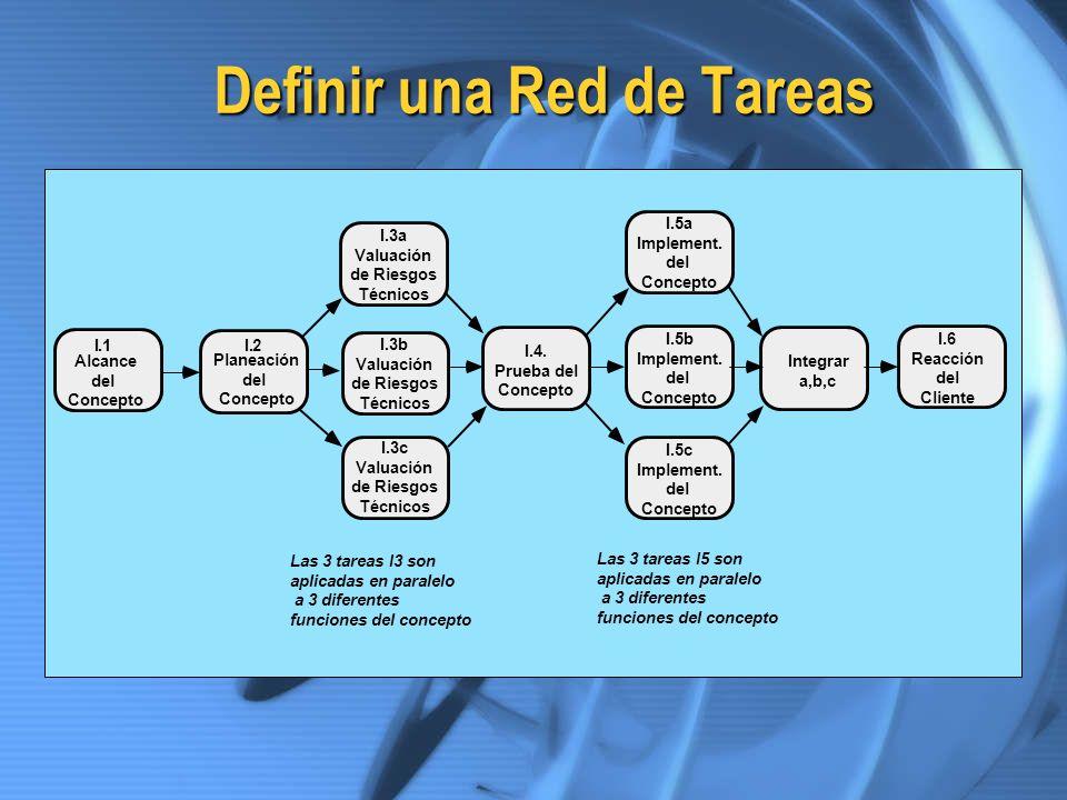 Definir una Red de Tareas