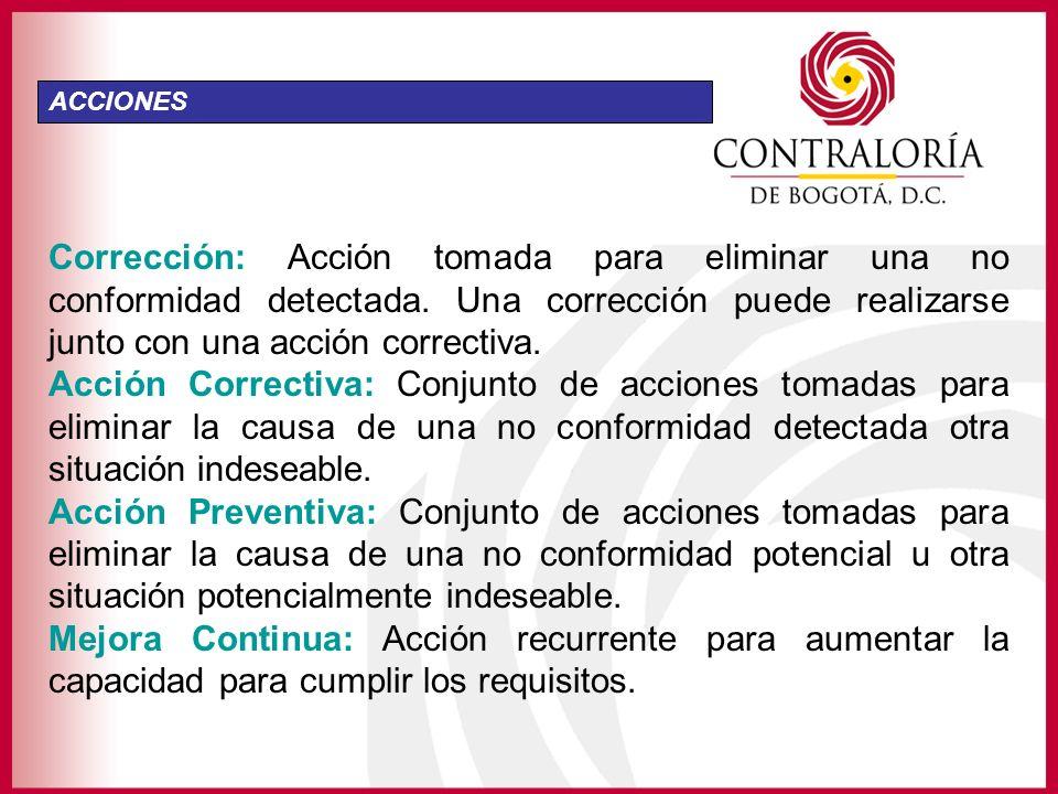 ACCIONES Corrección: Acción tomada para eliminar una no conformidad detectada. Una corrección puede realizarse junto con una acción correctiva.