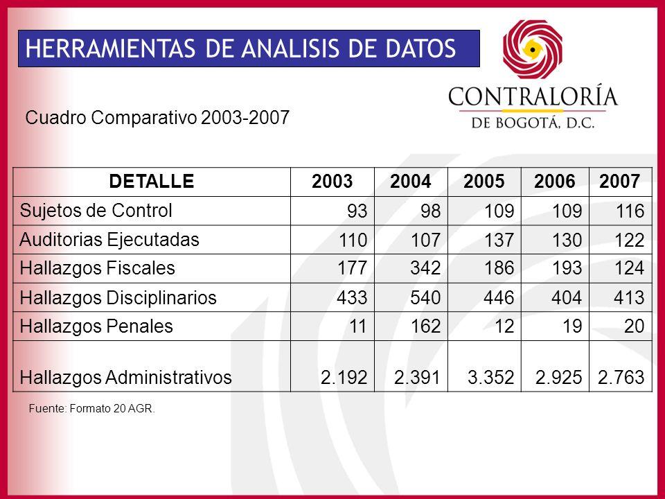 HERRAMIENTAS DE ANALISIS DE DATOS