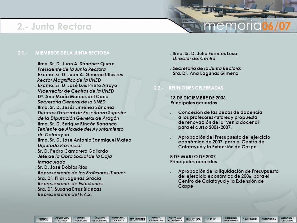 2.- Junta Rectora memoria06/07 2.1.- MIEMBROS DE LA JUNTA RECTORA