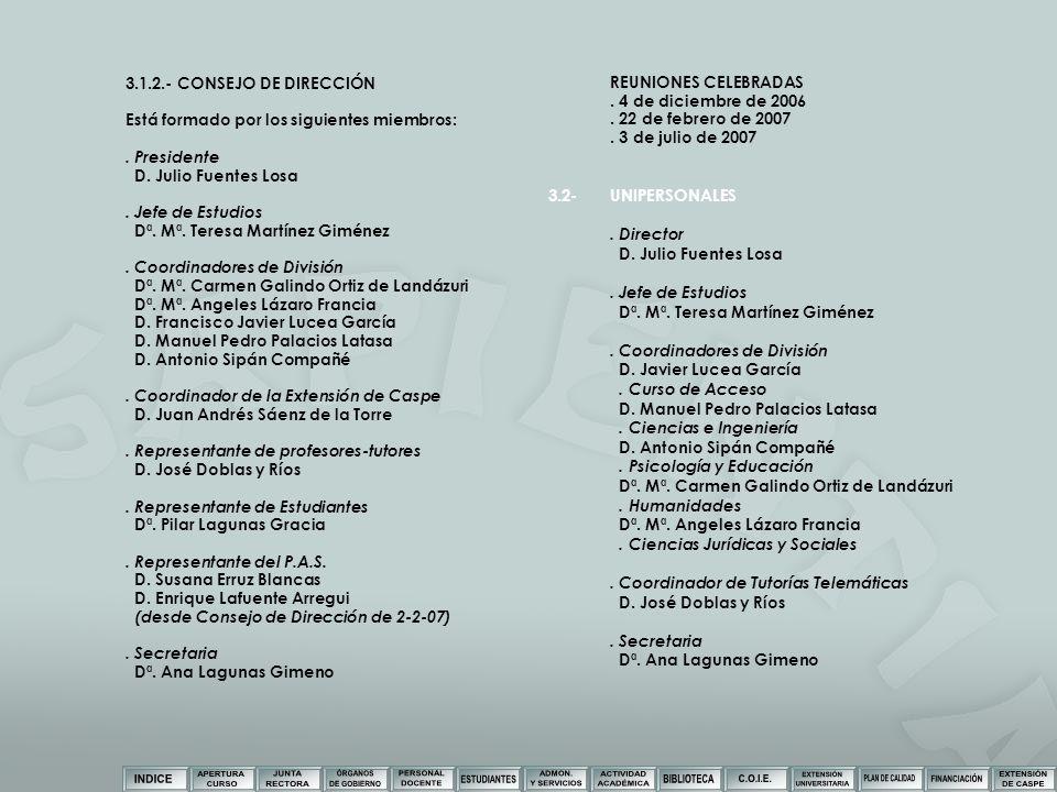 3.1.2.- CONSEJO DE DIRECCIÓN Está formado por los siguientes miembros: . Presidente. D. Julio Fuentes Losa.