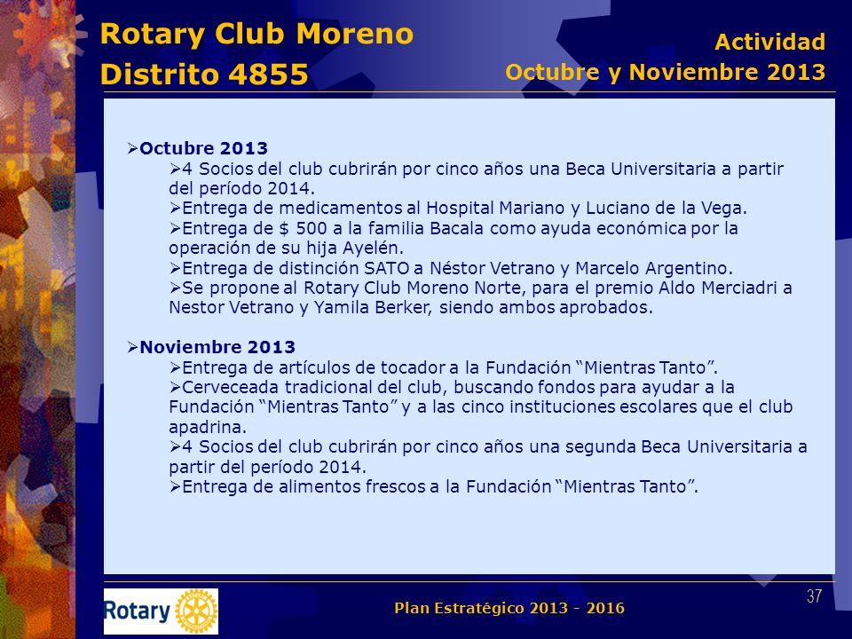 Rotary Club Moreno Distrito 4855