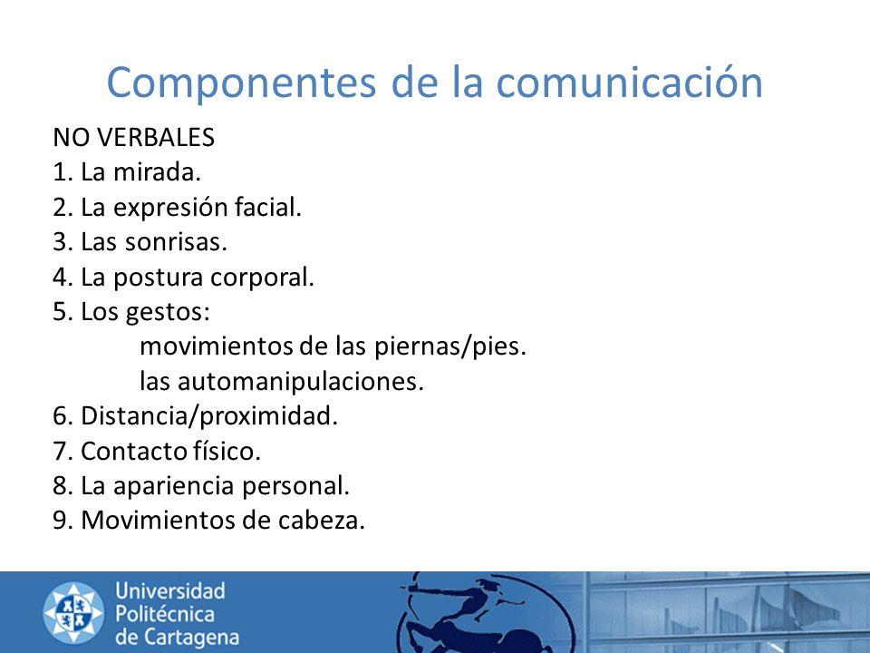 Componentes de la comunicación