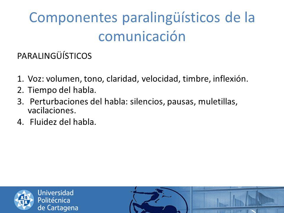 Componentes paralingüísticos de la comunicación
