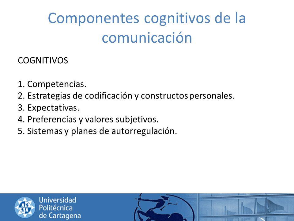 Componentes cognitivos de la comunicación