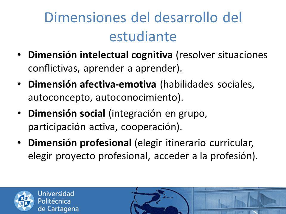 Dimensiones del desarrollo del estudiante