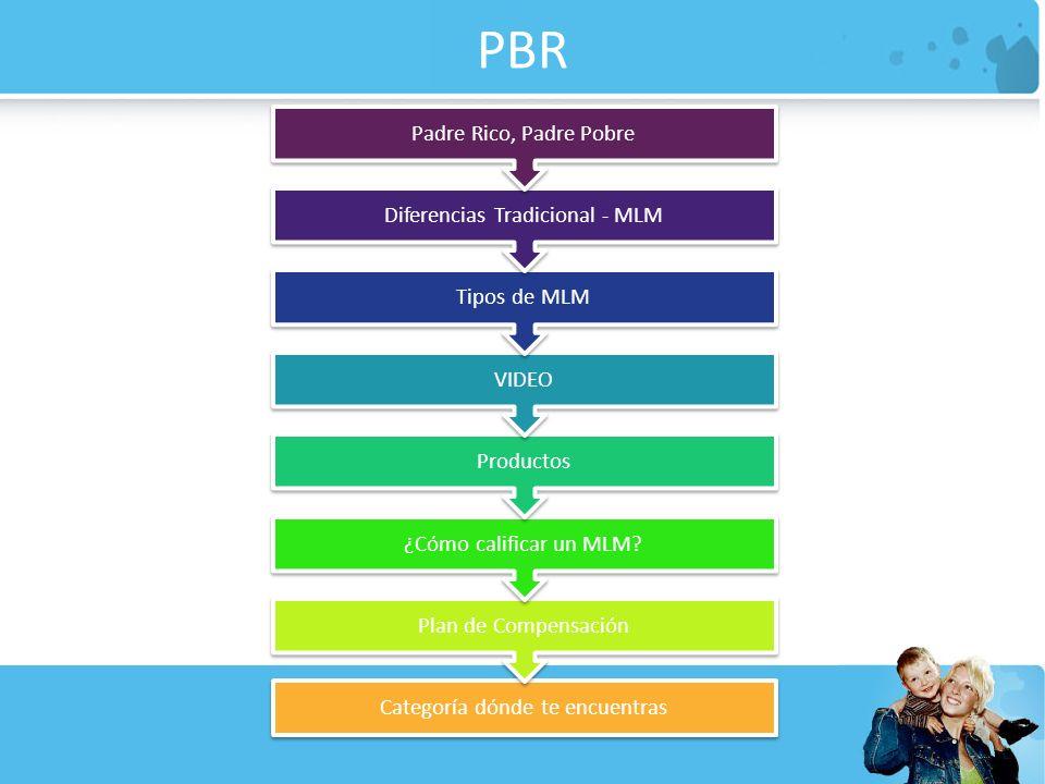 PBR Padre Rico, Padre Pobre Diferencias Tradicional - MLM Tipos de MLM