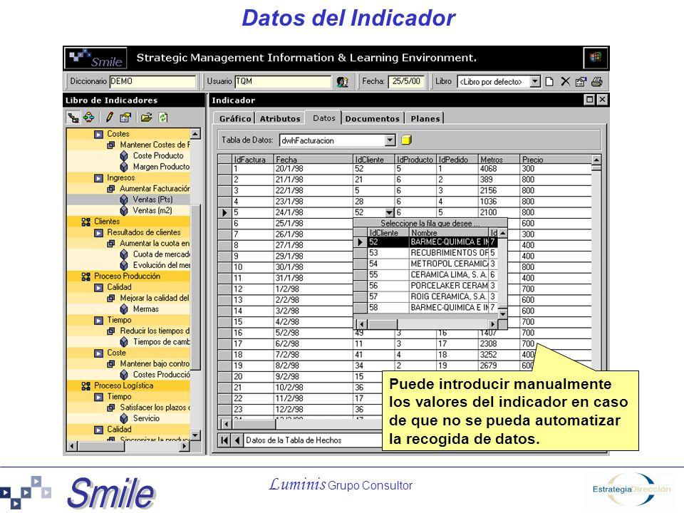 Datos del Indicador Puede introducir manualmente los valores del indicador en caso de que no se pueda automatizar la recogida de datos.
