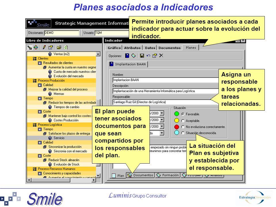 Planes asociados a Indicadores