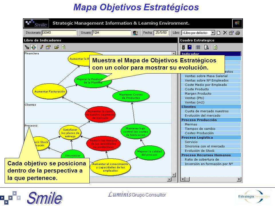 Mapa Objetivos Estratégicos