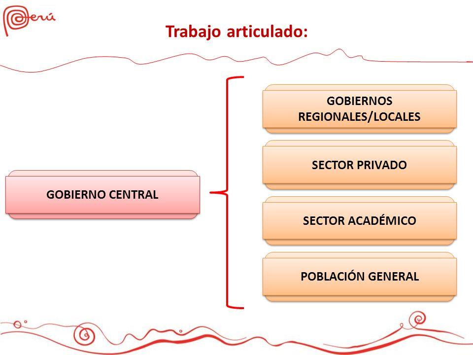 GOBIERNOS REGIONALES/LOCALES