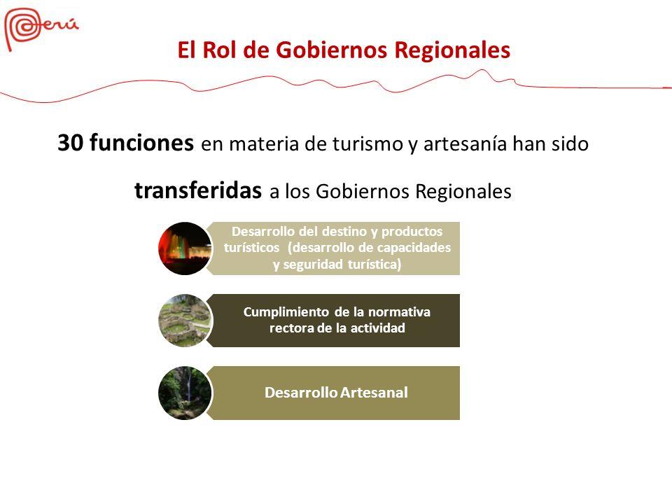 El Rol de Gobiernos Regionales