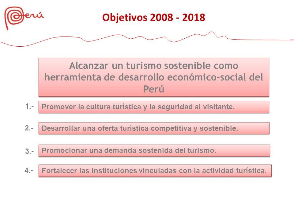 Objetivos 2008 - 2018 Alcanzar un turismo sostenible como herramienta de desarrollo económico-social del Perú.