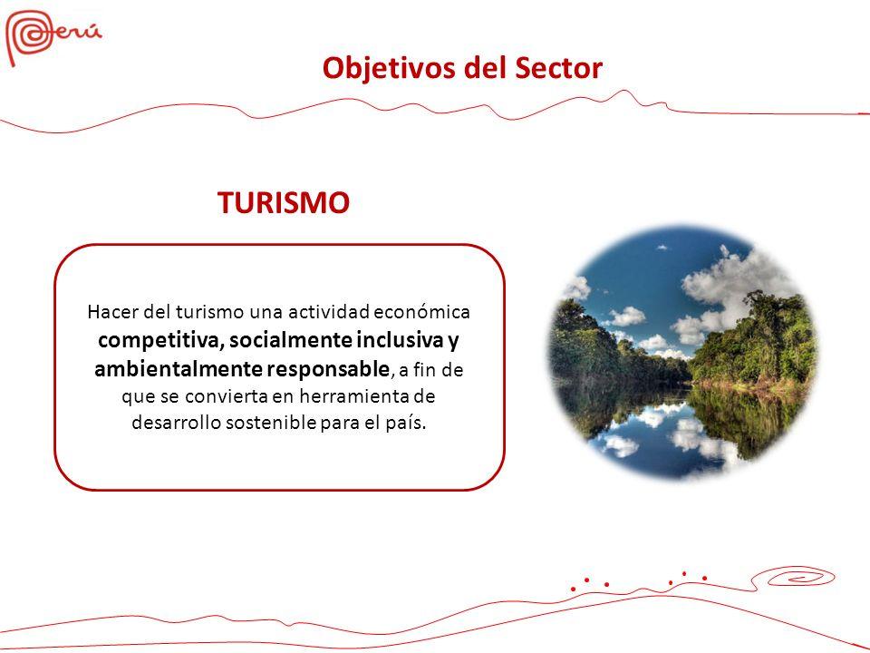 Objetivos del Sector TURISMO