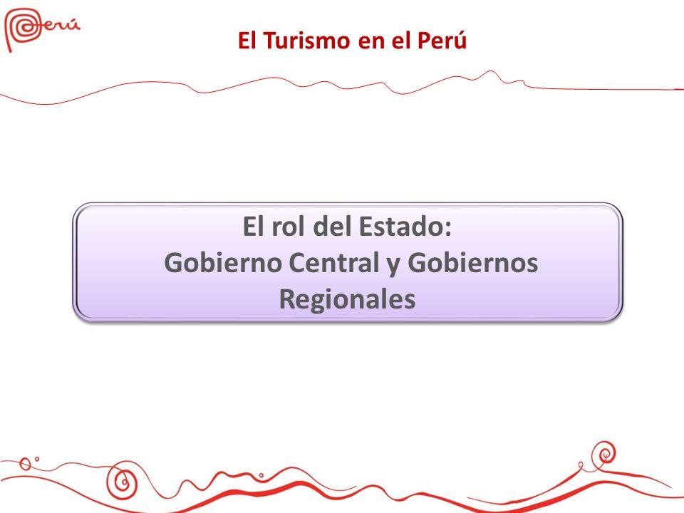 Gobierno Central y Gobiernos Regionales
