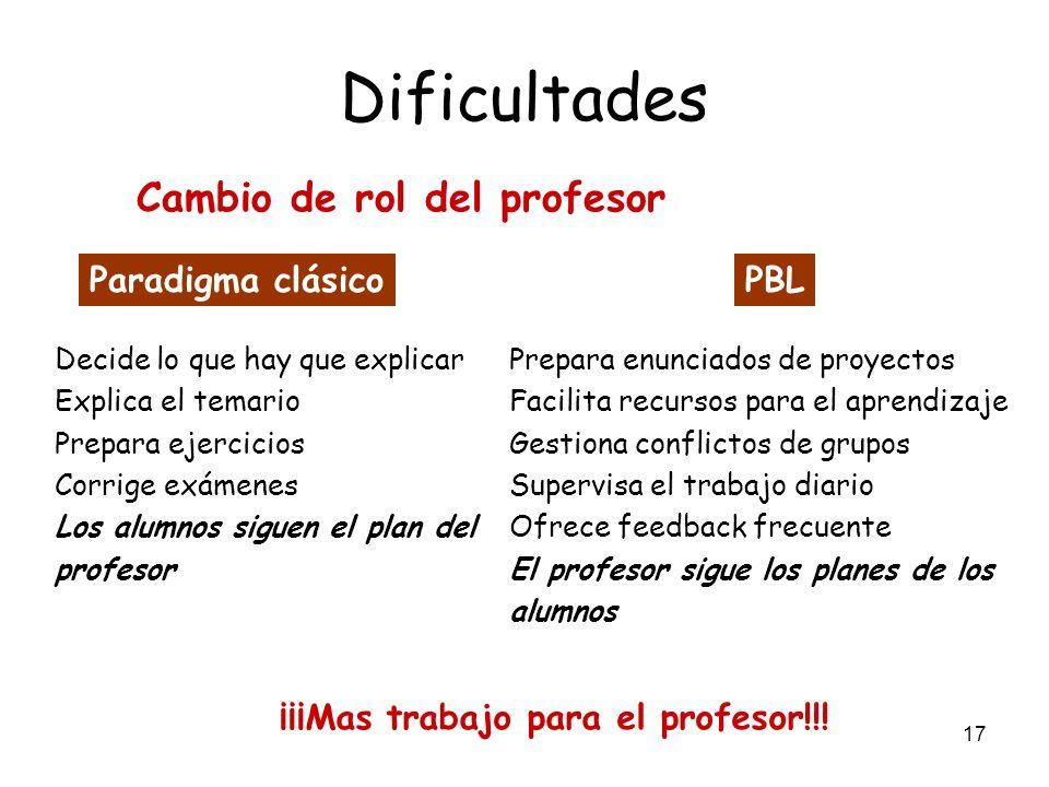 Dificultades Cambio de rol del profesor Paradigma clásico PBL