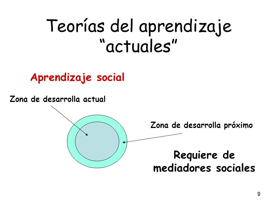 Requiere de mediadores sociales