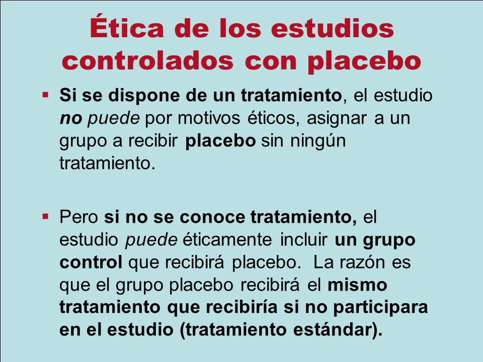 Ética de los estudios controlados con placebo