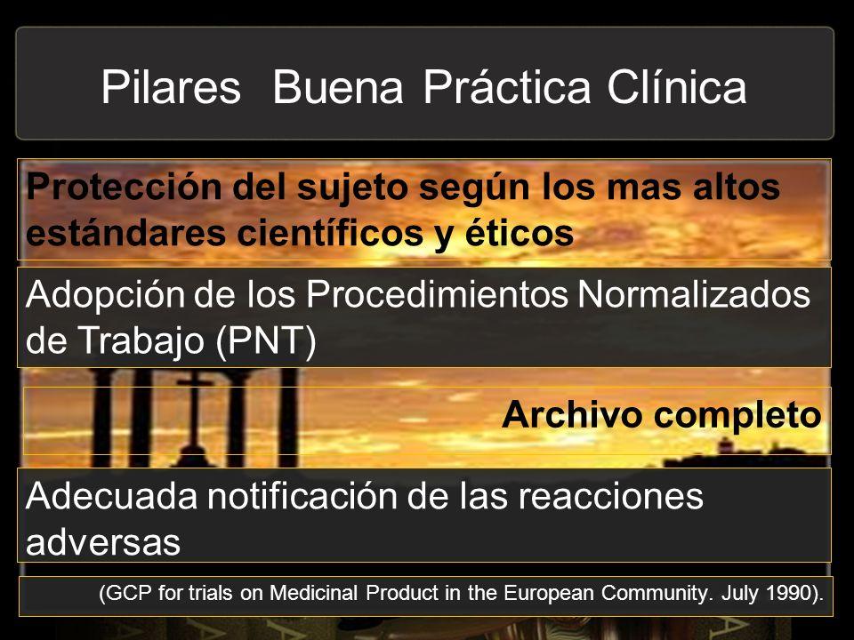 Pilares Buena Práctica Clínica