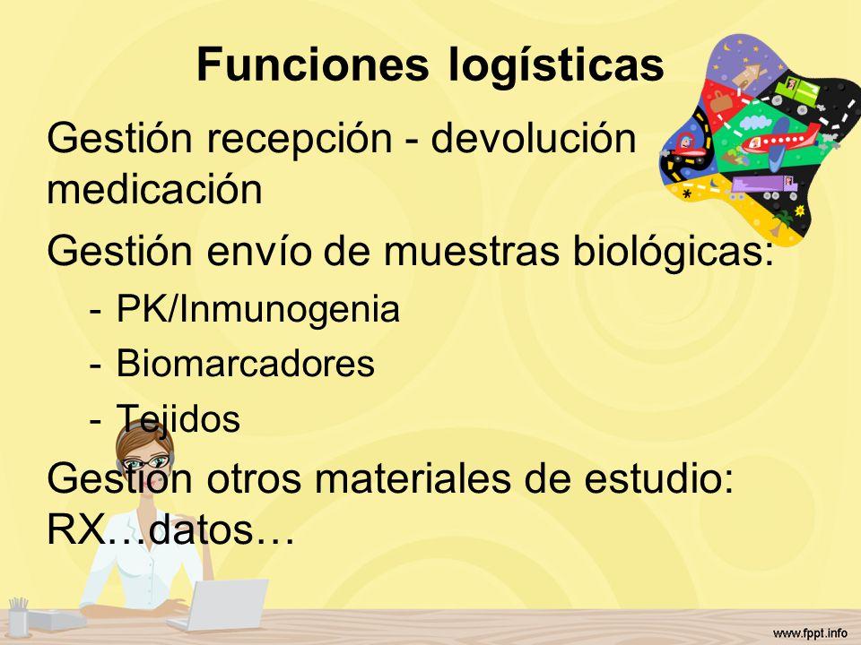 Funciones logísticas Gestión recepción - devolución medicación