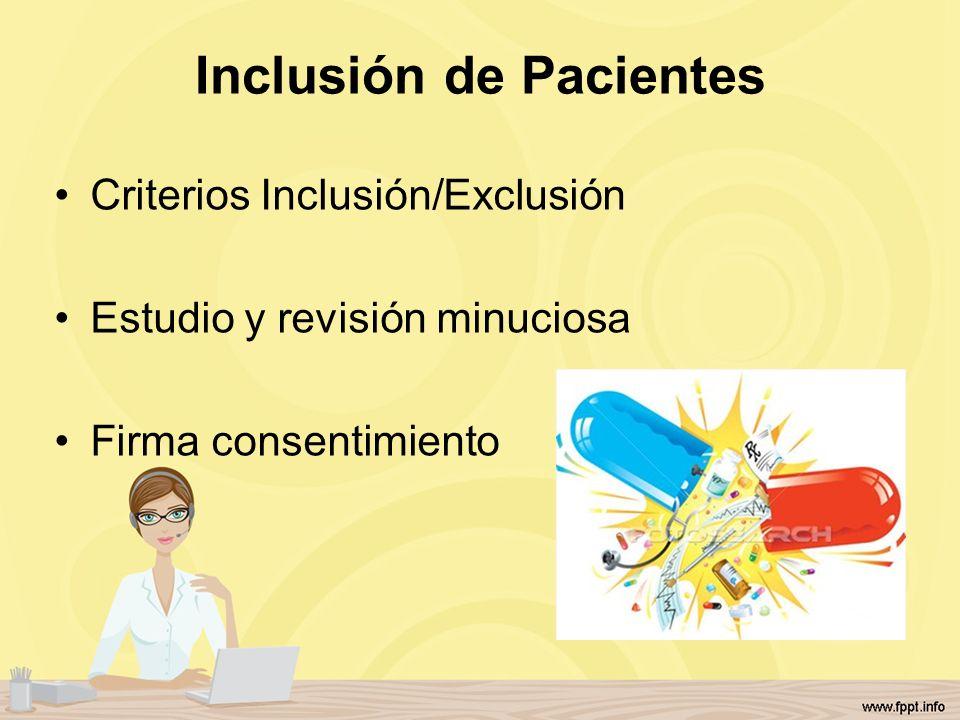 Inclusión de Pacientes