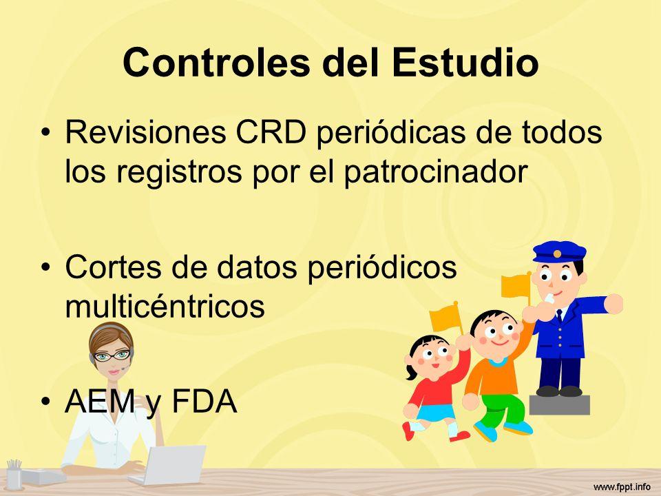 Controles del Estudio Revisiones CRD periódicas de todos los registros por el patrocinador. Cortes de datos periódicos multicéntricos.
