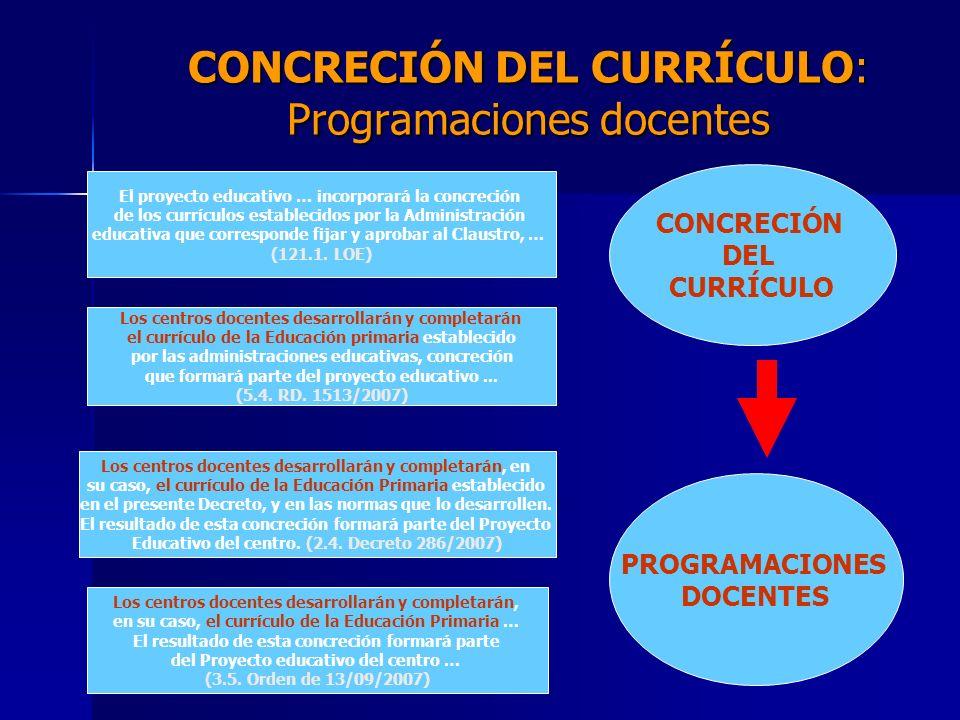 CONCRECIÓN DEL CURRÍCULO: Programaciones docentes