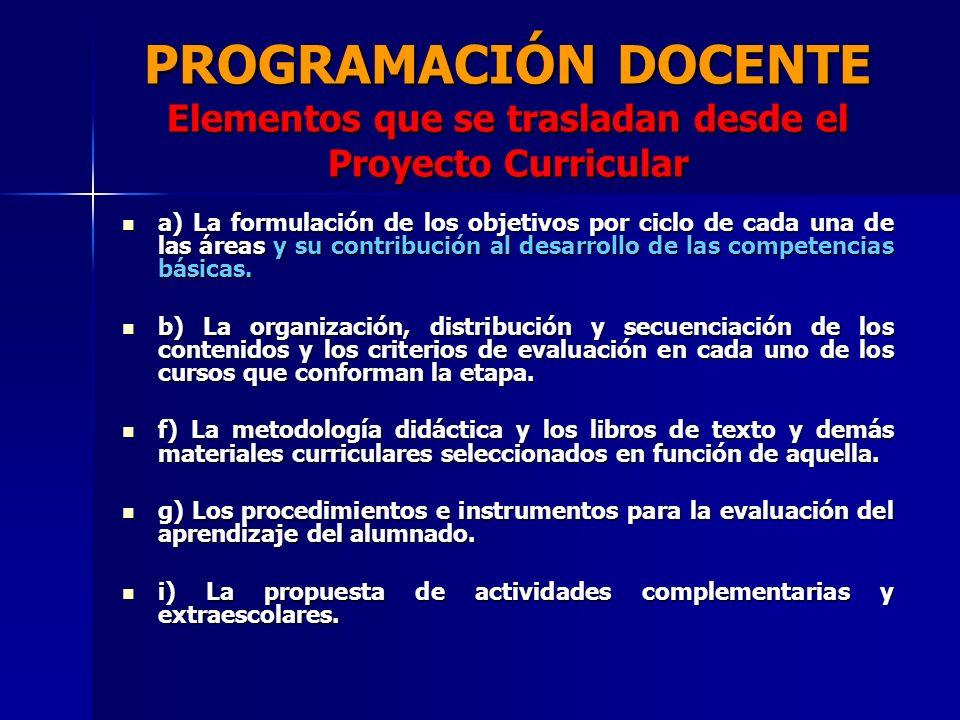 PROGRAMACIÓN DOCENTE Elementos que se trasladan desde el Proyecto Curricular