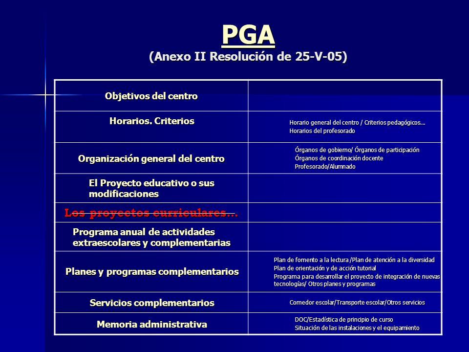 PGA (Anexo II Resolución de 25-V-05)