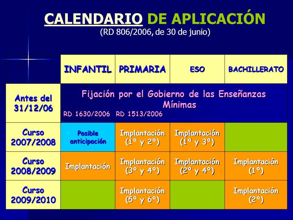 CALENDARIO DE APLICACIÓN (RD 806/2006, de 30 de junio)