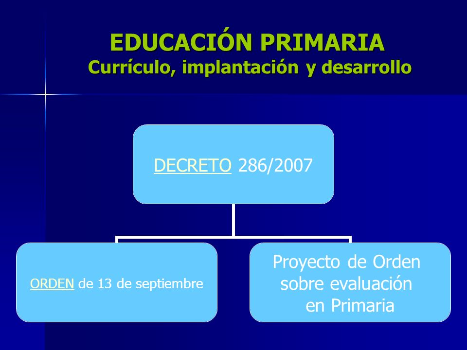 EDUCACIÓN PRIMARIA Currículo, implantación y desarrollo
