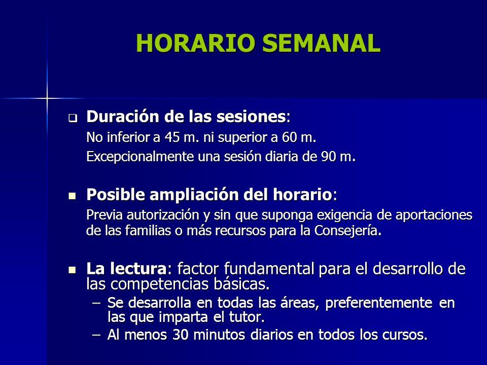 HORARIO SEMANAL Duración de las sesiones: