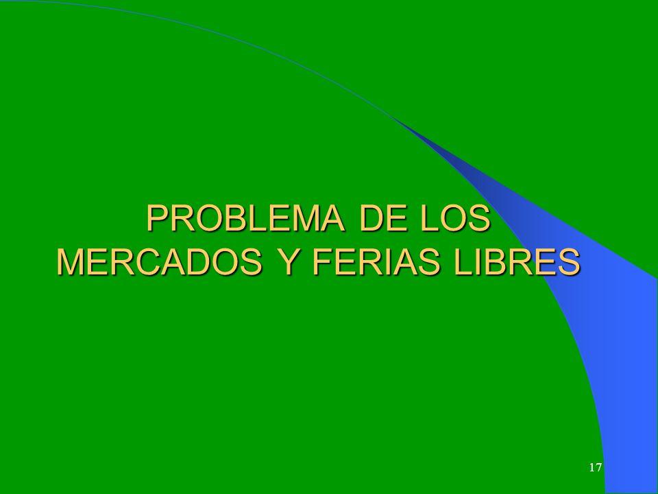 PROBLEMA DE LOS MERCADOS Y FERIAS LIBRES