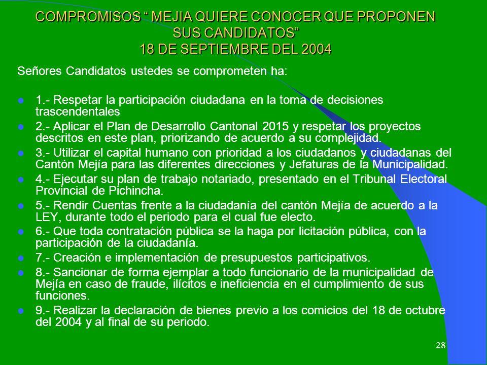 COMPROMISOS MEJIA QUIERE CONOCER QUE PROPONEN SUS CANDIDATOS 18 DE SEPTIEMBRE DEL 2004