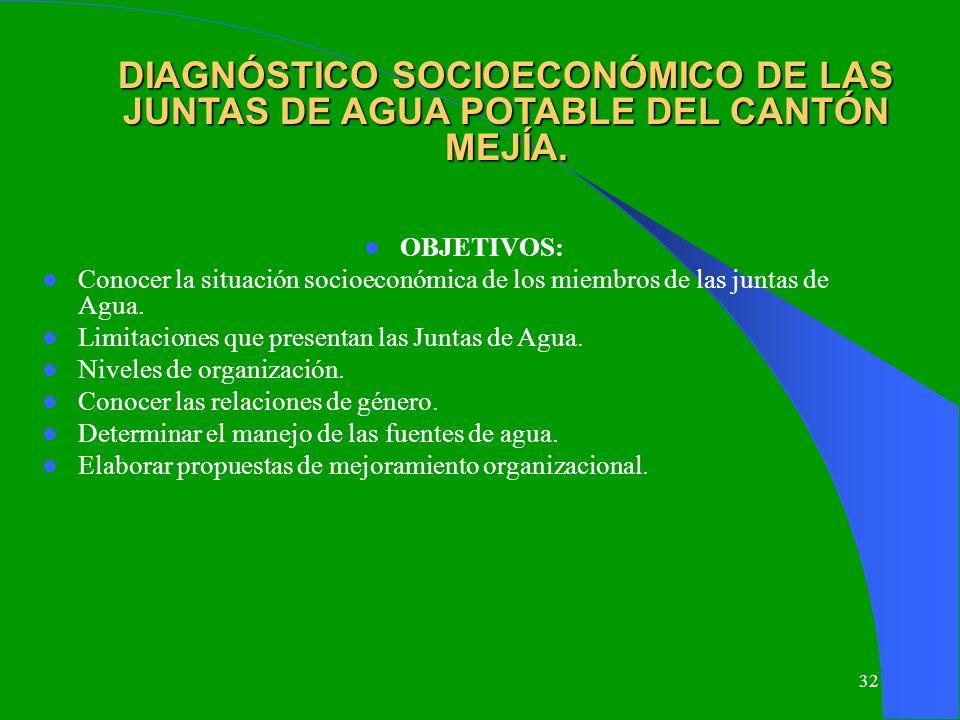 DIAGNÓSTICO SOCIOECONÓMICO DE LAS JUNTAS DE AGUA POTABLE DEL CANTÓN MEJÍA.