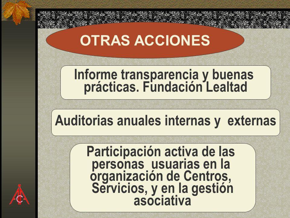 Informe transparencia y buenas prácticas. Fundación Lealtad