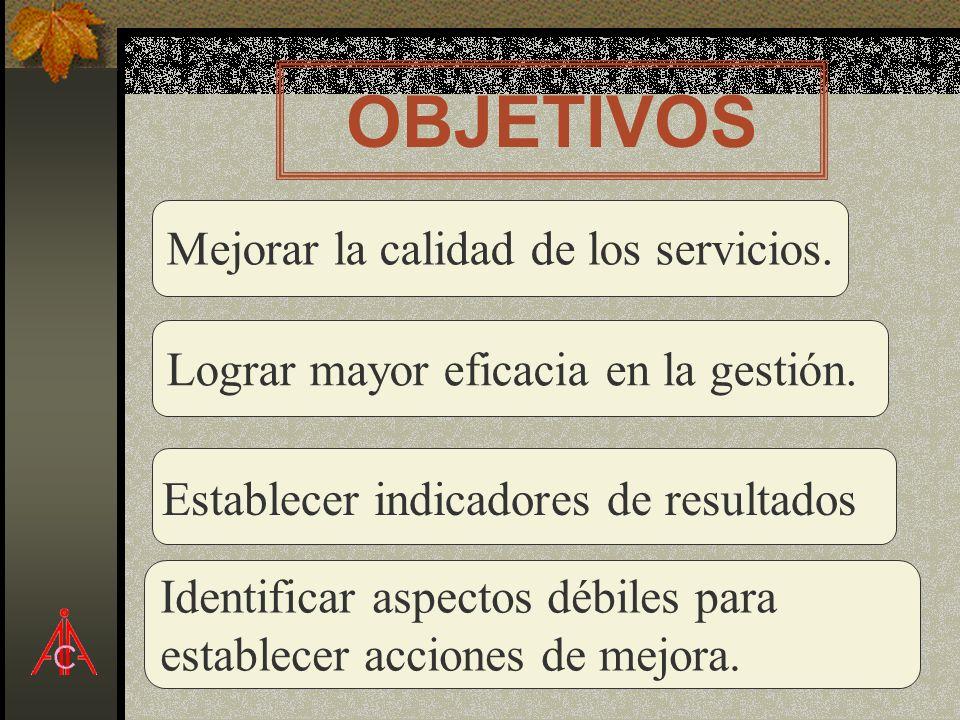 OBJETIVOS Mejorar la calidad de los servicios.