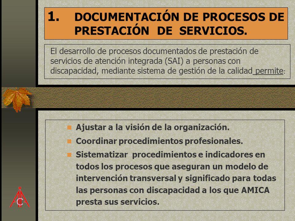DOCUMENTACIÓN DE PROCESOS DE PRESTACIÓN DE SERVICIOS.