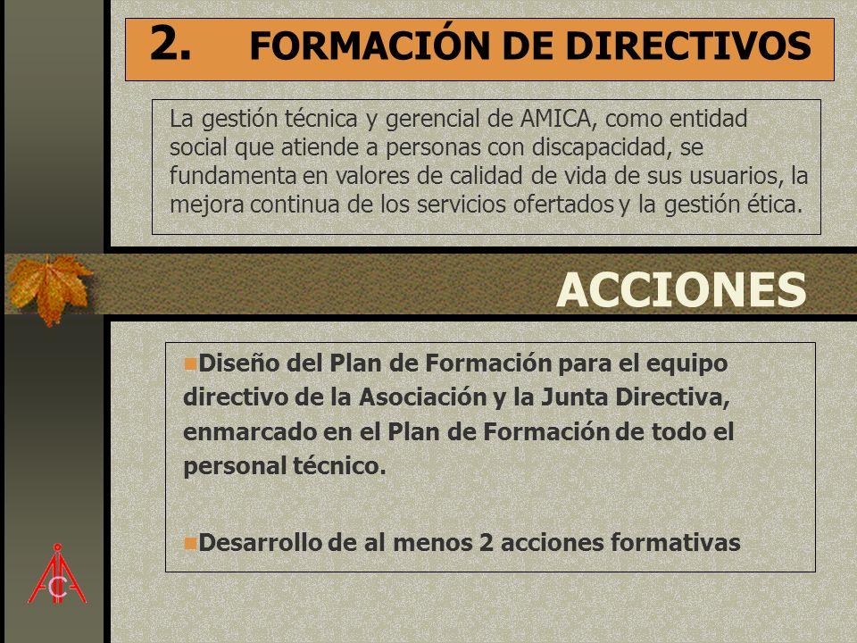 FORMACIÓN DE DIRECTIVOS